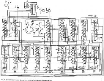 Аво 5М1 Инструкция