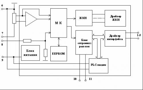 Описание: остановить отмотать электросчетчик счетчик схема.  Kgb fx-7, Плеер.
