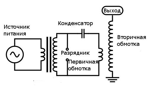 VTTC (Vacuum Tube Tesla Coil)-