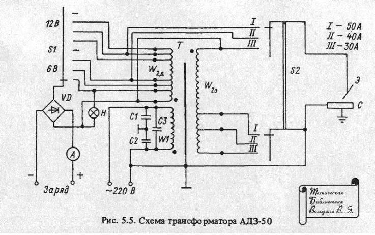 адз-101ухл4 инструкция