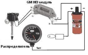 GM_hei.jpg