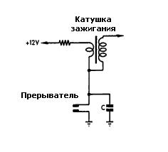 basic_ignition.JPG