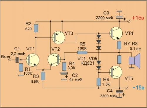 Усилитель на 50 ватт своими руками на транзисторах