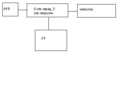 Схемы по радиоэлектронике начинающим