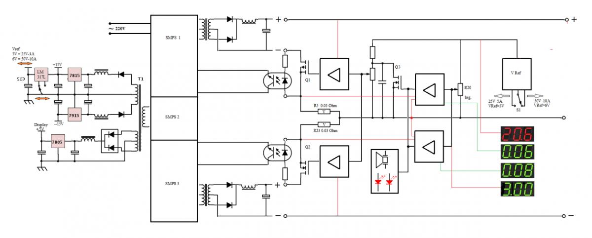 Двухполярный лабораторный блок питания 0-30в 0-10а