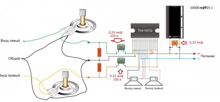 микросхема TDA1557Q хачу