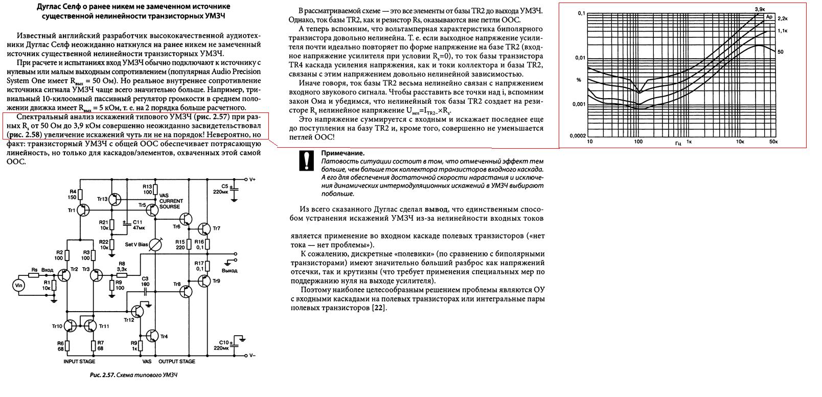 Операционные усилители с отрицательной обратной связью схема