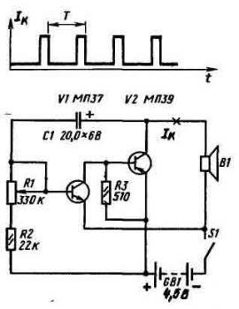 Несимметричный мультивибратор на транзисторах разной.  Загружено 156 раз.