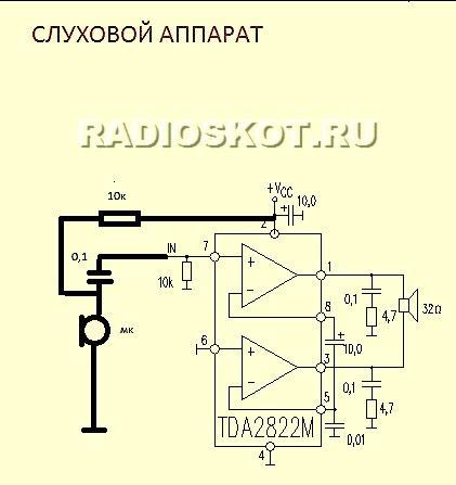аппараты Ставрополь и