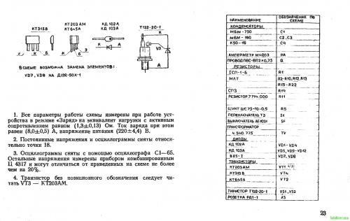 23 июл 2012 ... схема пуско зарядного устройства импульс зп. .
