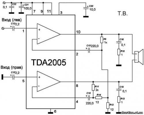 Микросхему стереофонического усилителя звуковых частот TDA2005 можно использовать в мостовой схеме как моноусилитель.