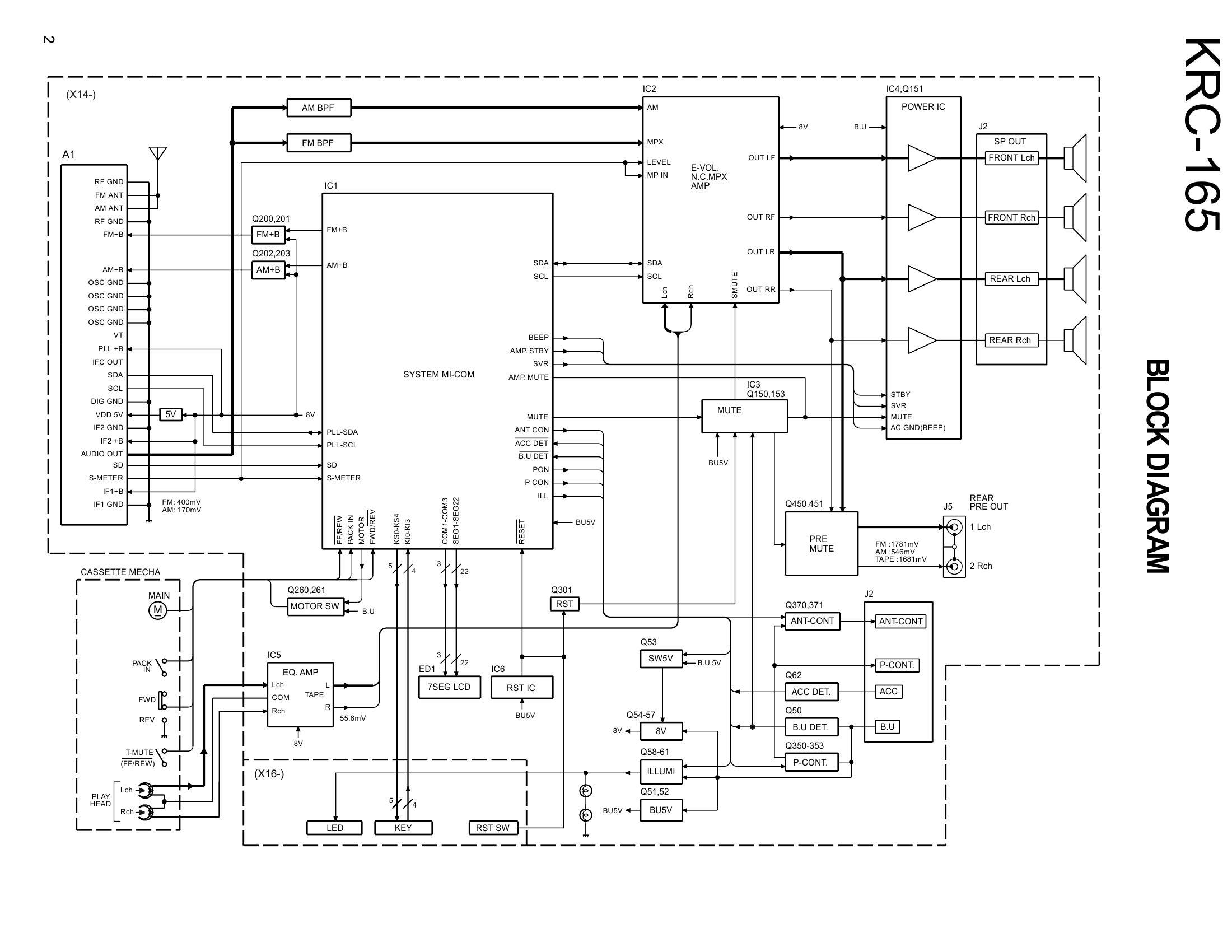 Схема kenwood krc 21s