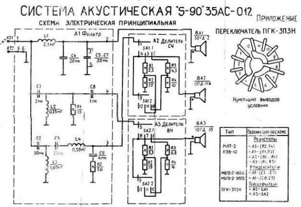 Акустические системы доработка схема 598