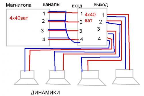 Микросхемы, имеющие идентичную электрическую схему включения, собраны в одном месте, т. Когда интенсивность...
