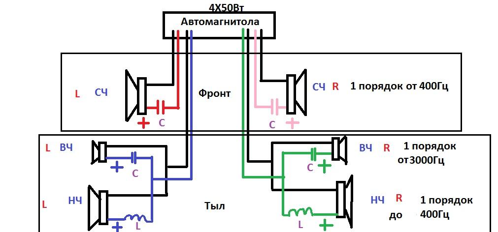 Схема подключения магнитол к динамикам