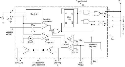 Шим Контроллер Tl494Cn - опубликовано в Начинающим: Добрый вечер.  Я хочу понять работу.