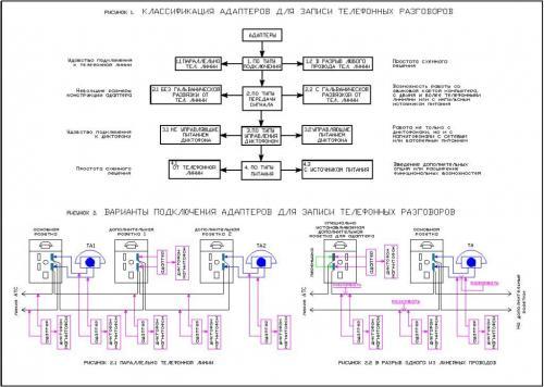 001 подключения адаптеров.jpg