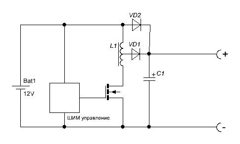 электрическая схема indesit w105tx