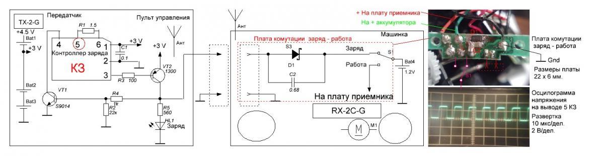 Схема работы радиоуправляемой машинки