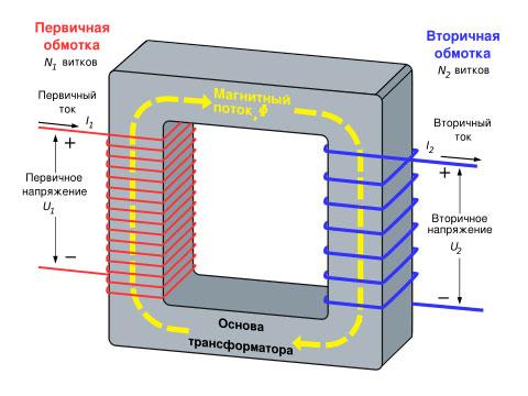 transformator-shema.jpg