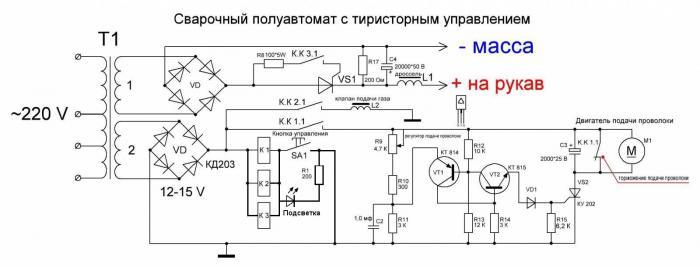 Чертежи полуавтомат своими руками - Leo-stroy.ru