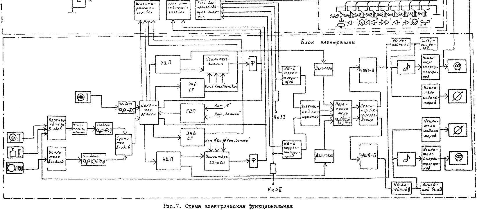 Идель 001 1 схема