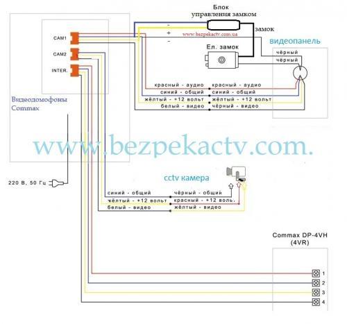 Схема подключения домофона Commax CDV-50A.