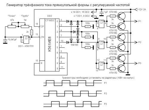Генератор трёхфазного тока.jpg