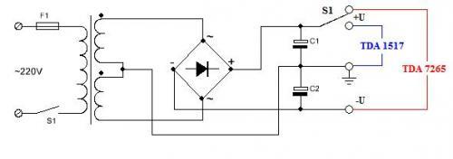 Хочу собрать усилитель на микросхемах TDA7265 и TDA1517 и запитать его (усилитель) от блока питания (схему прилагаю)...