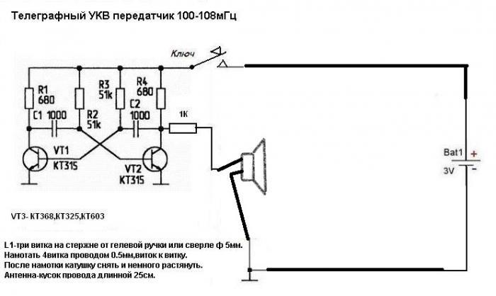 Переходный ключ между Общероссийским классификатором ...