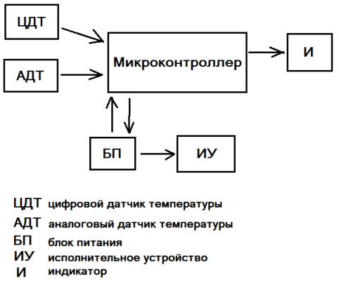структурная схема.png