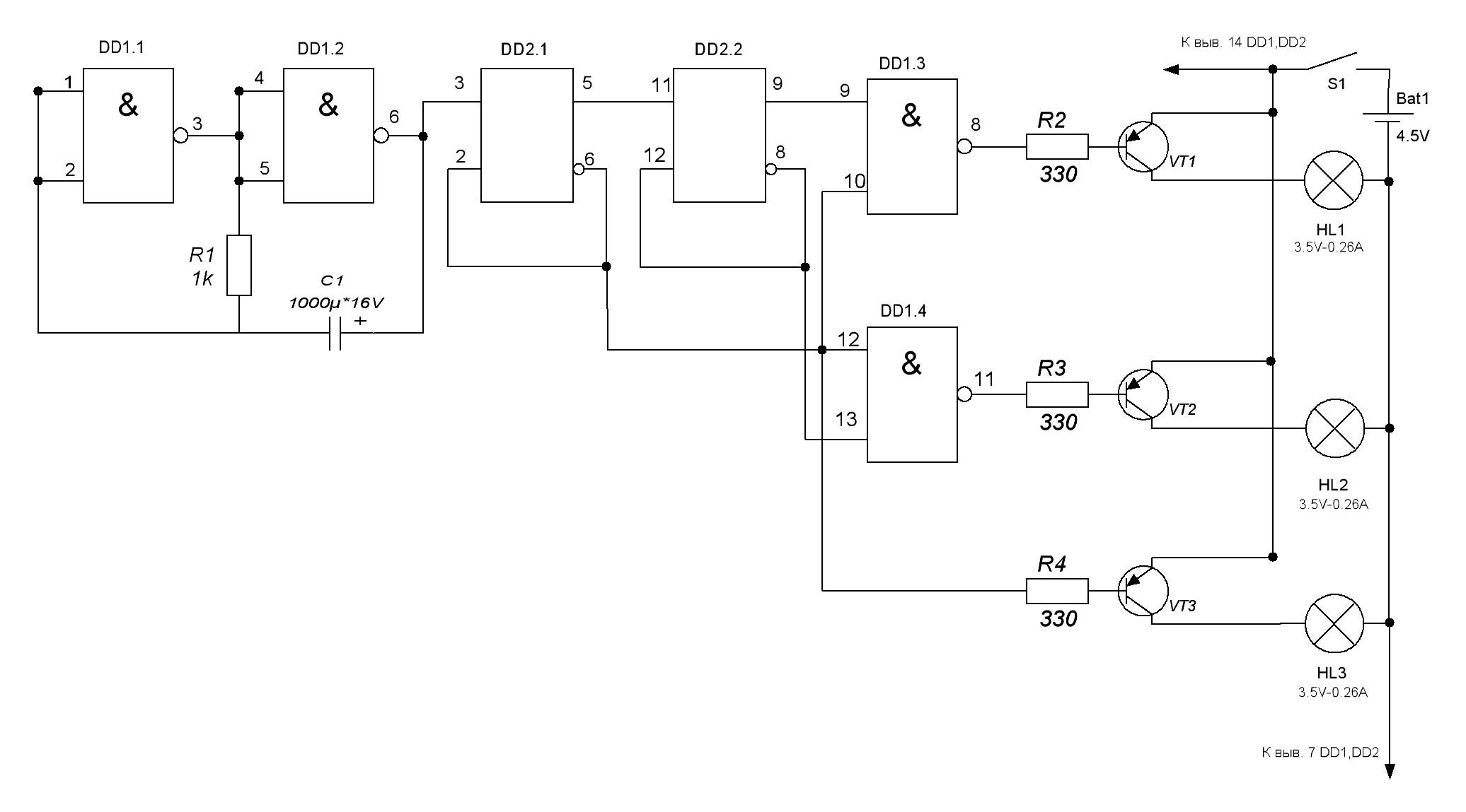 ВСН 9477 Минтрансстрой Инструкция по устройству