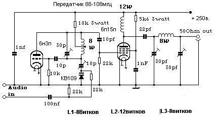 Укв передатчики на лампах