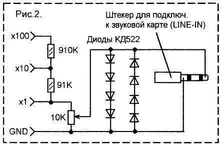 Диоды КД522 нужны для защиты входа звуковой карты от слишком большого сигнала.  После подключения цепи и входного...