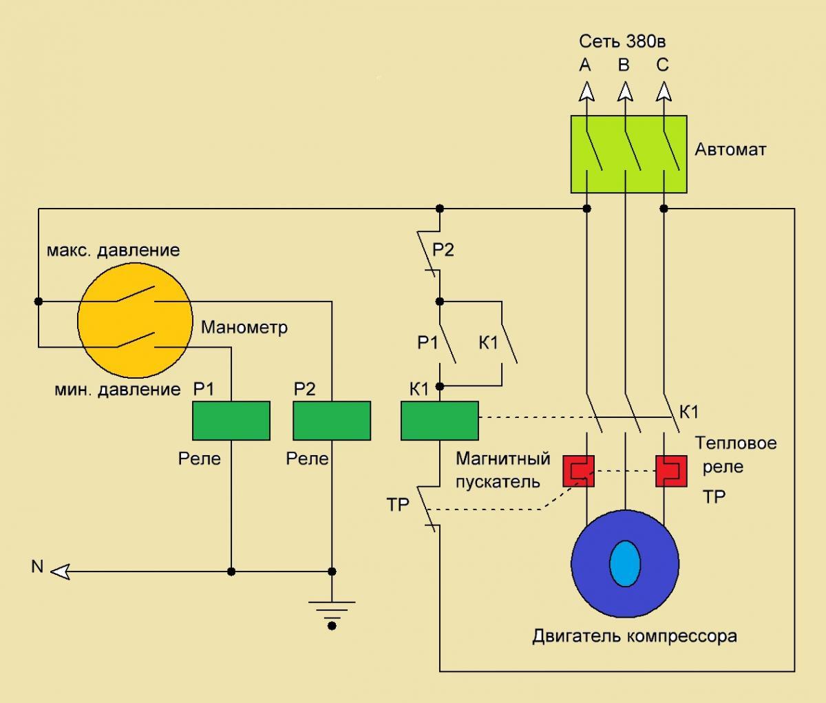 марку термобелья сгу компрессора принцип работы если