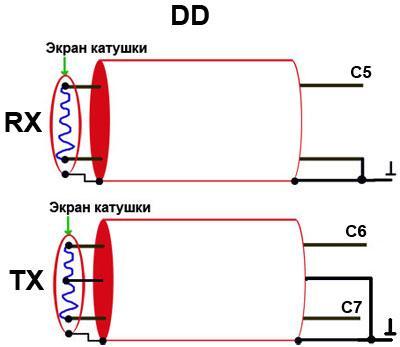 Катушка терминатор 3