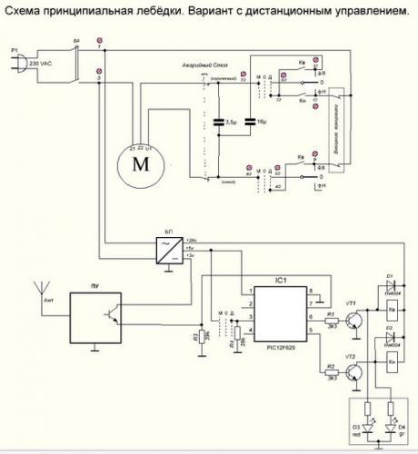Автоматические ворота с дистанционным управлением своими руками