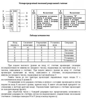 Не Могу Найти Распиновку - опубликовано в Справочная радиоэлементов: не могу найти распиновку к561ла8 и к561ие11.