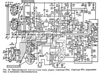 УКВ ЧМ приемник на одном транзисторе
