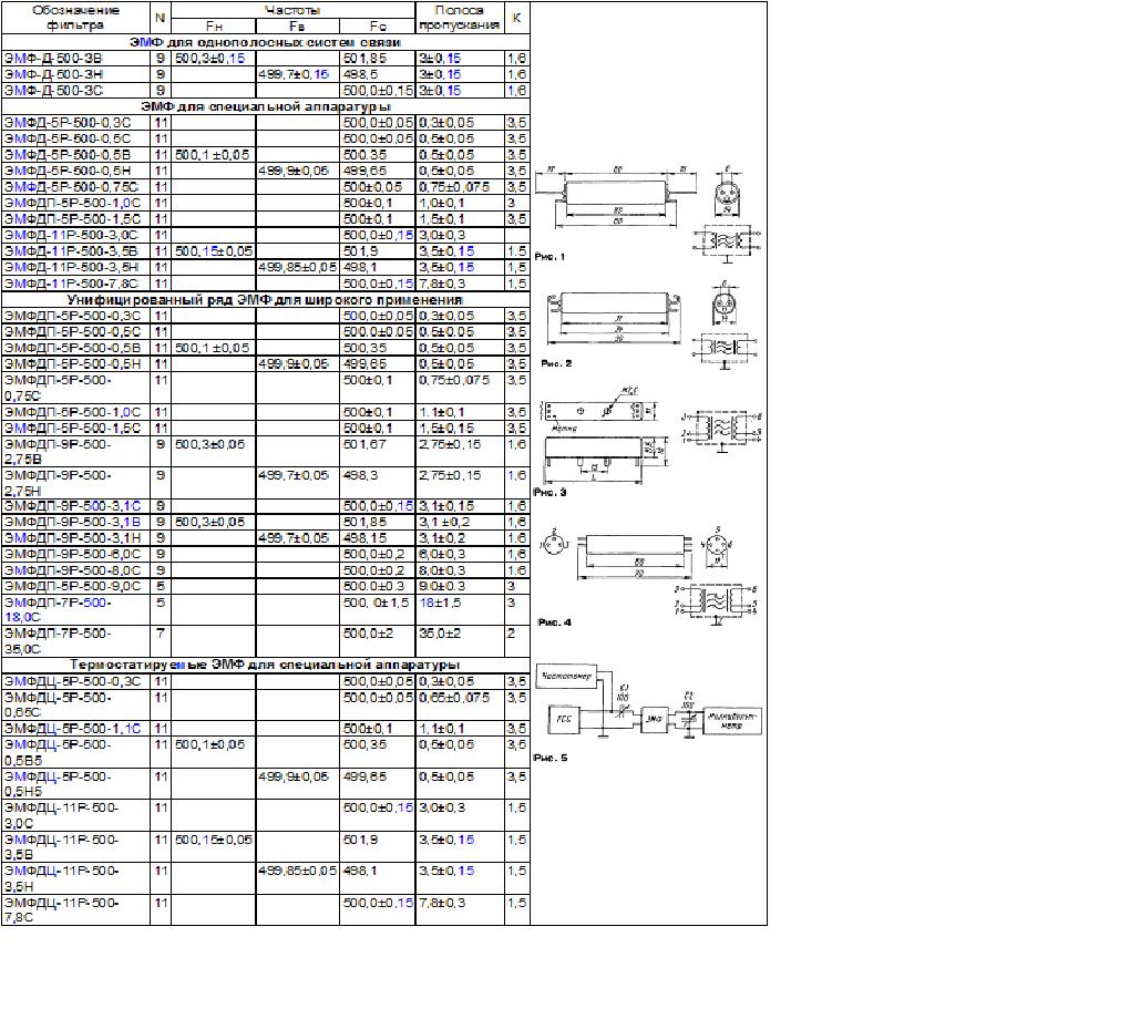 инструкция радиоприемника ишим с механической шкалой