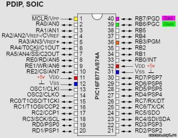Цоколёвка ( распиновка ) микроконтроллеров PIC16F874A, PIC16F877A в корпусе DIP40.