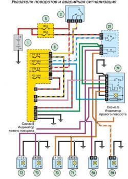 Схема подключения тахометра на рено кенго