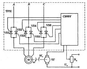Плавный пуск асинхронного электродвигателя схема фото 159