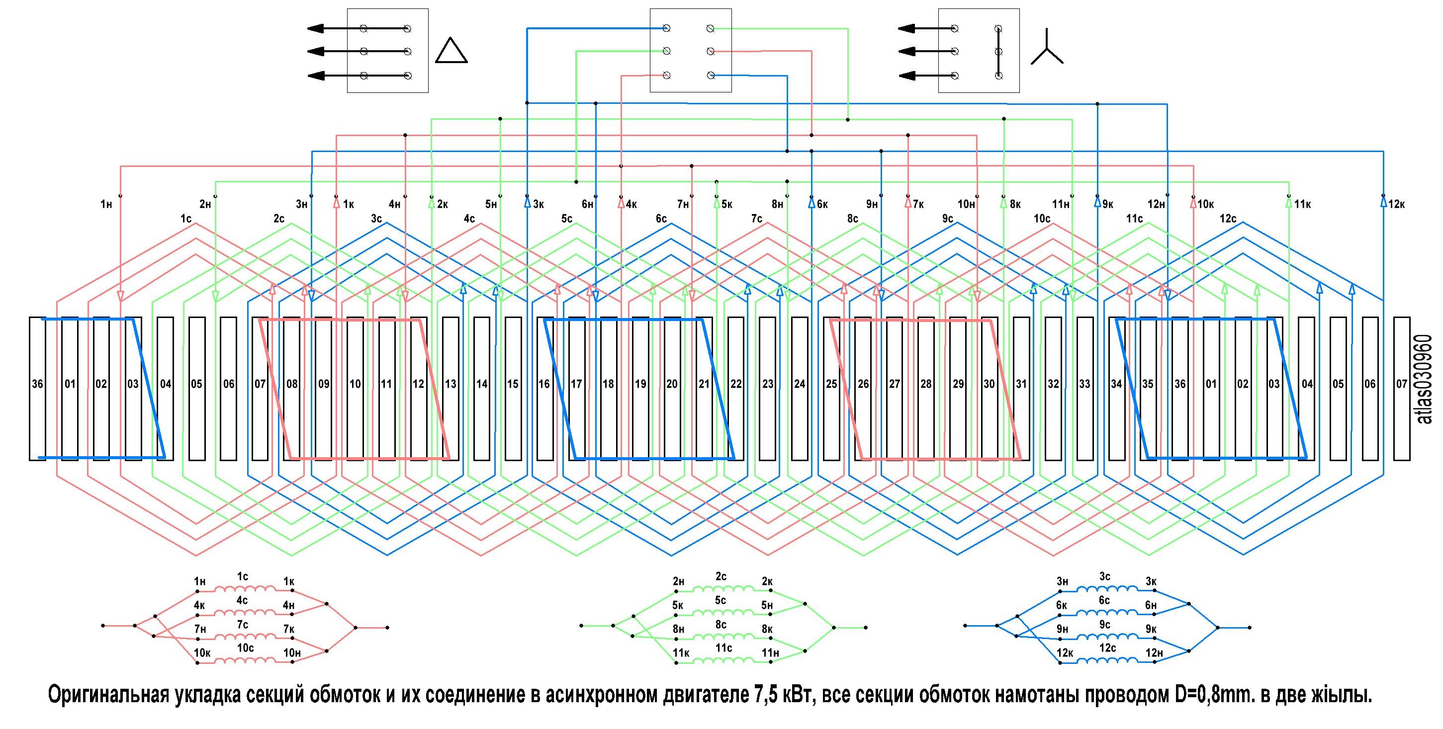 Схема соединения обмоток фазного ротора