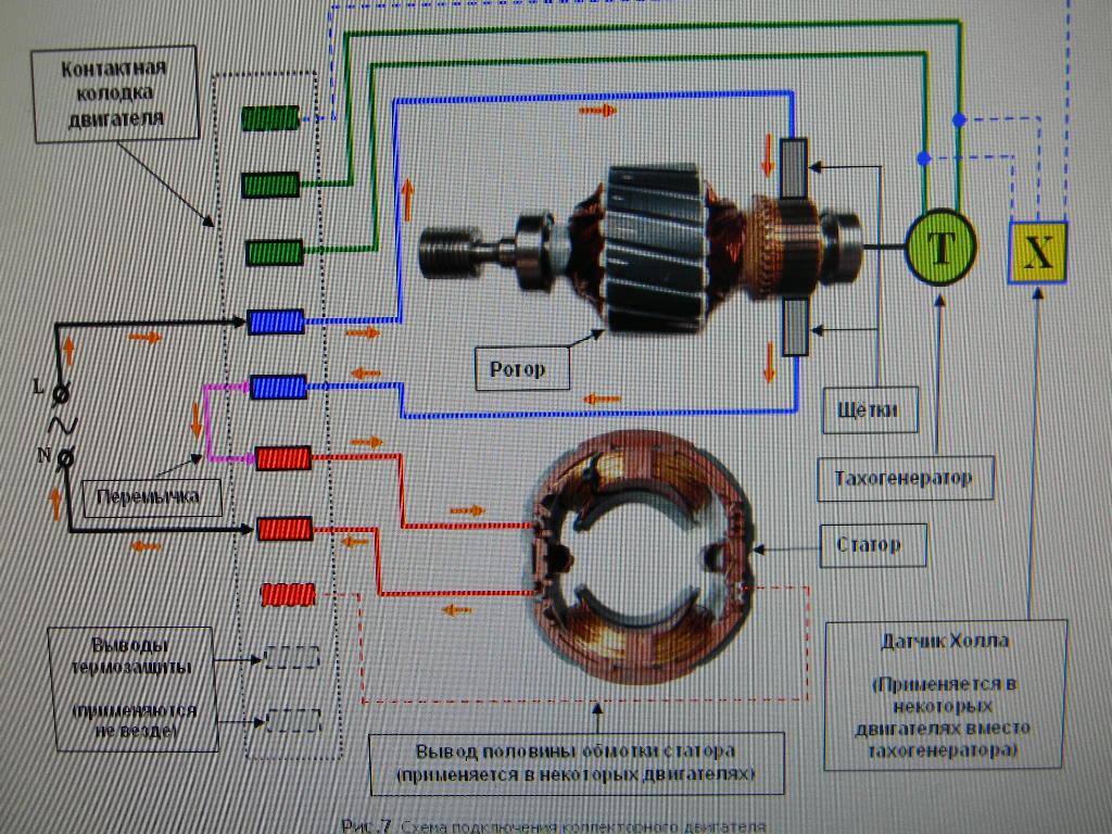 заявок подключение движка 5 проводов со стиралки заполнения декларации НДС