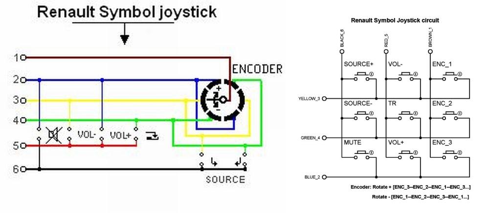 Подрулевое управление магнитолой рено лагуна 2 схема
