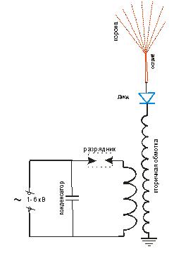 Электричество из воздуха схема видео