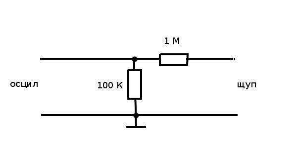 Следует только помнить, что z-характеристики, приведённые ко входу щупа, будут состоять из суммы таковых у