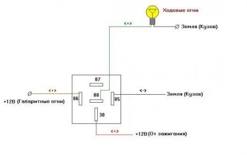 Схема охлаждения двигателя скания i