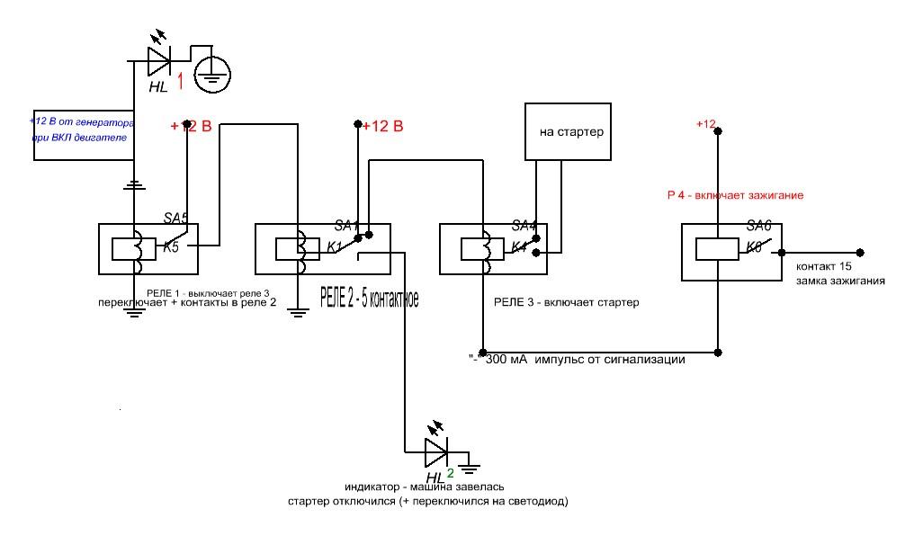 Схема дистанционного запуска двигателя автомобиля